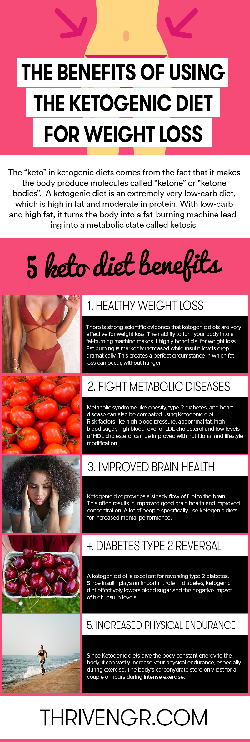 benefits of keto diet infographic
