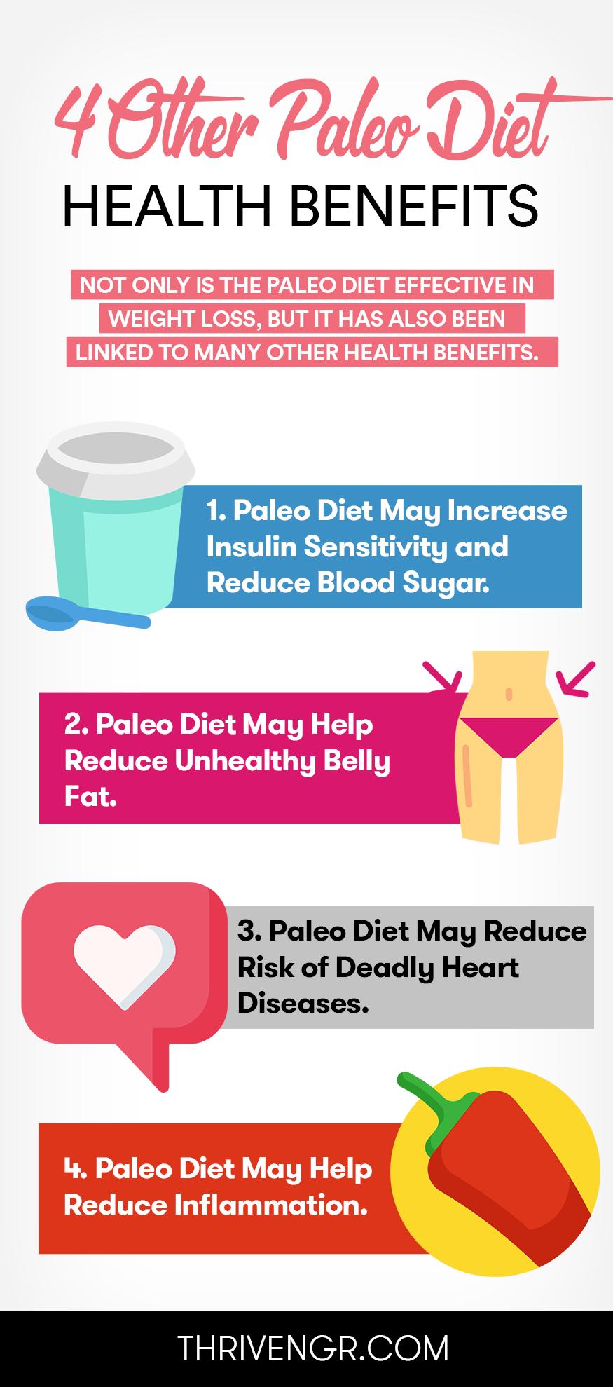 Paleo diet health benefits