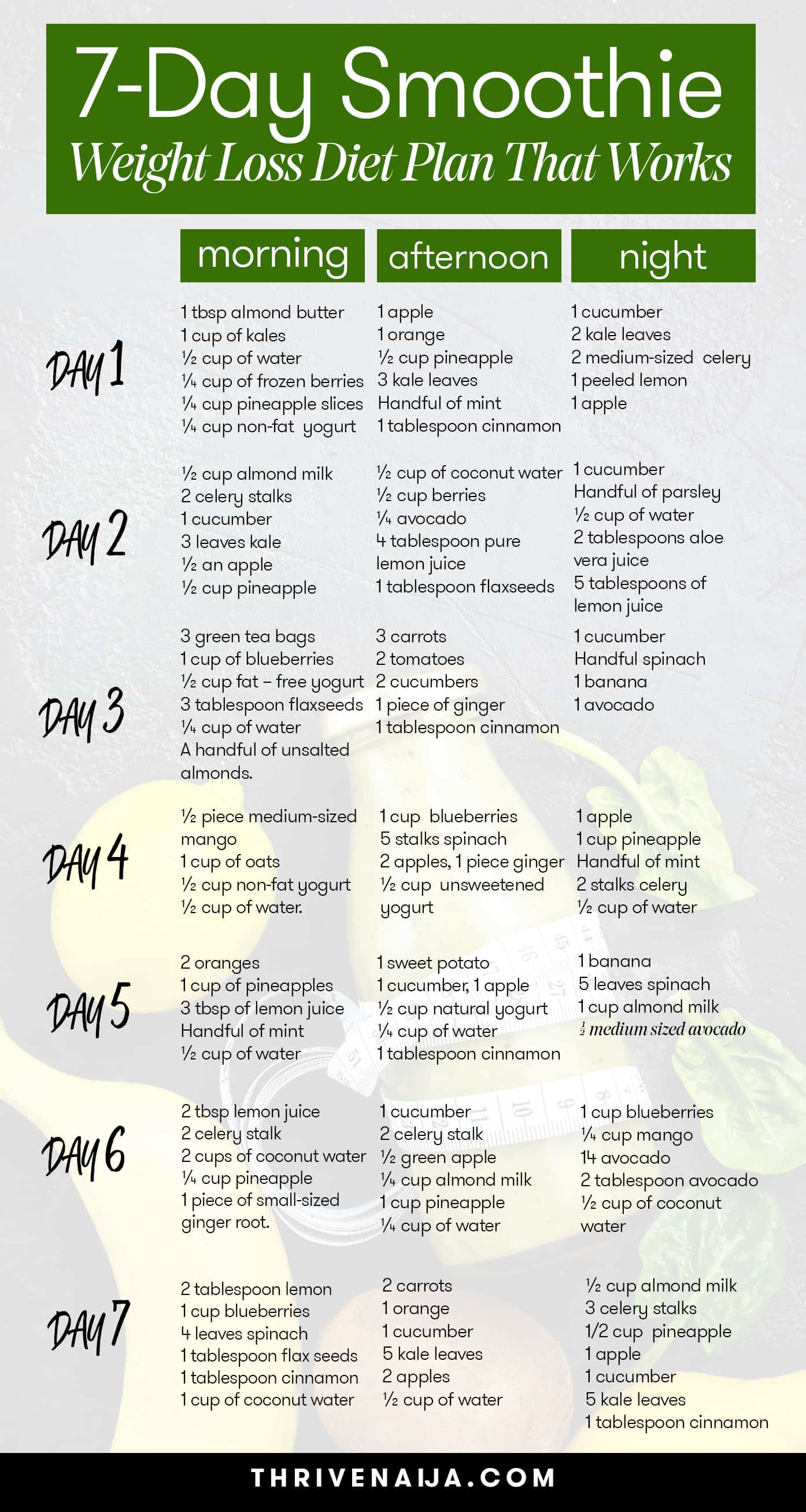 7-day smoothie weight loss diet plan printable