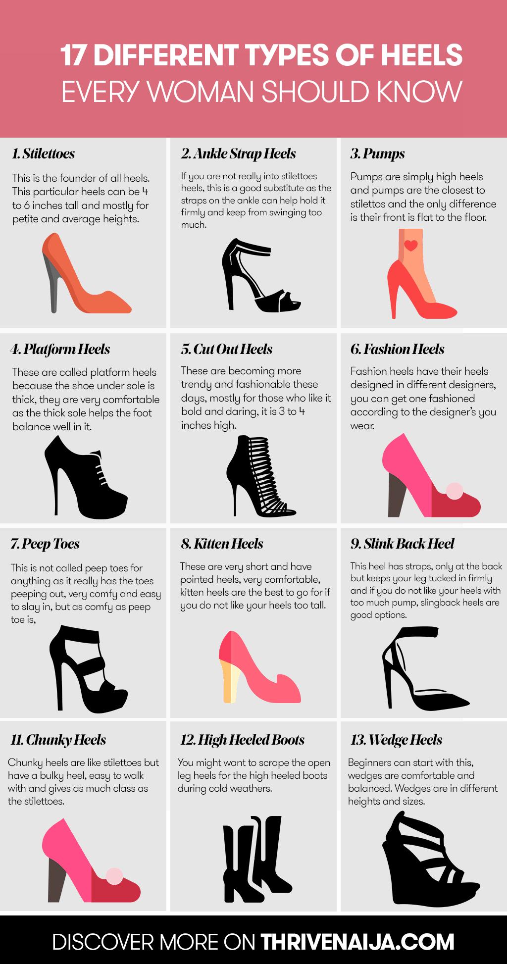 different types of heels