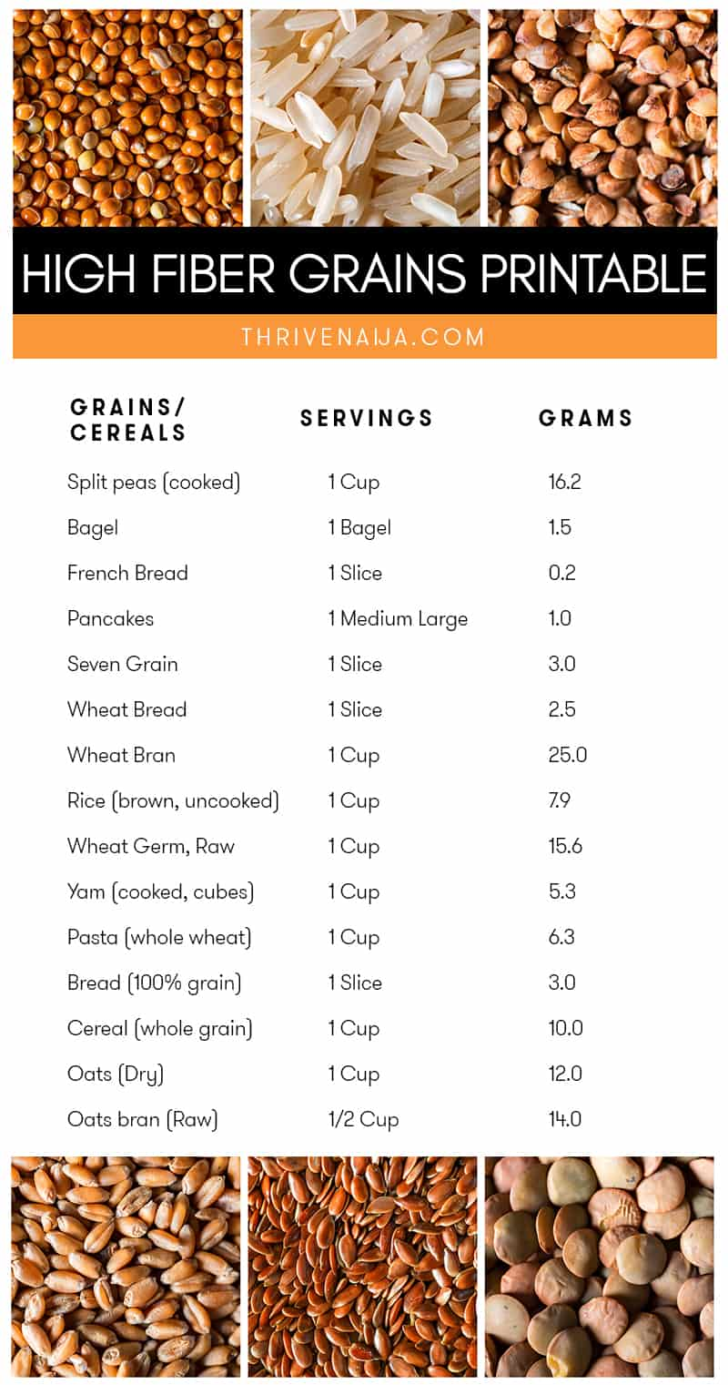 high fiber grains and cereals list